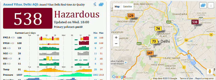 Luftwerte Delhi (Air Quality Index China)