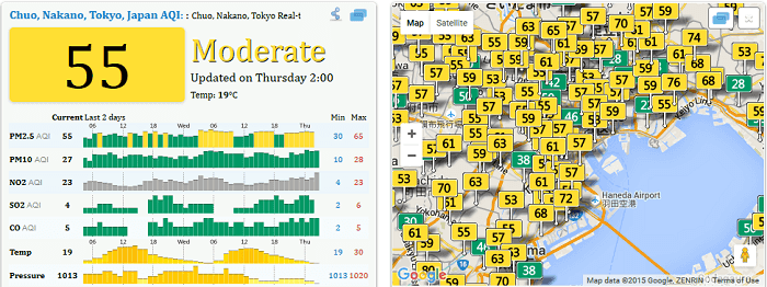 Luftwerte Tokio (Air Quality Index China)