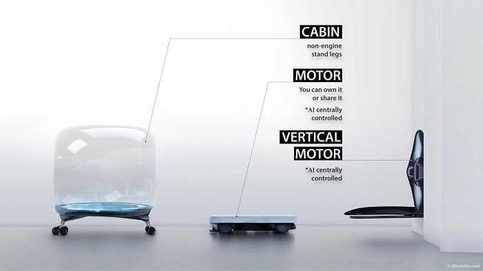 Oiio Architecture - components of oto pod